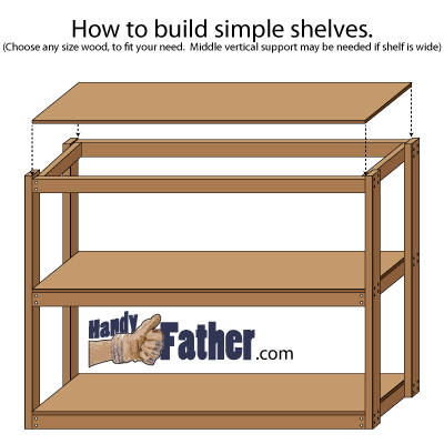 How to build simple shelves for a garage or basement